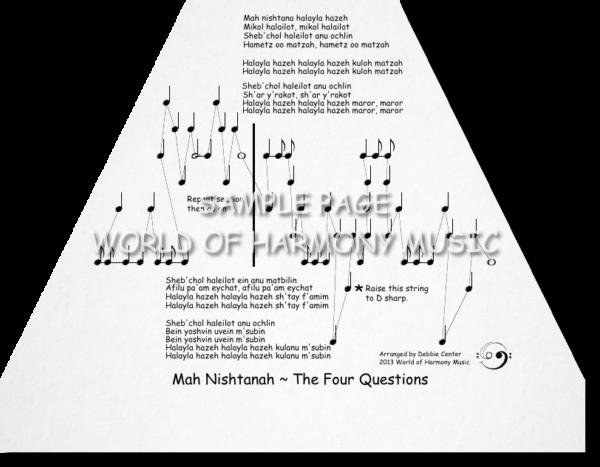 Mah Nishtanah (The Four Questions)